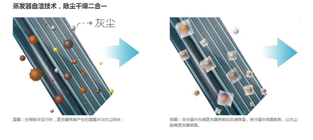 宜昌格力空调-挂式空调-润尊