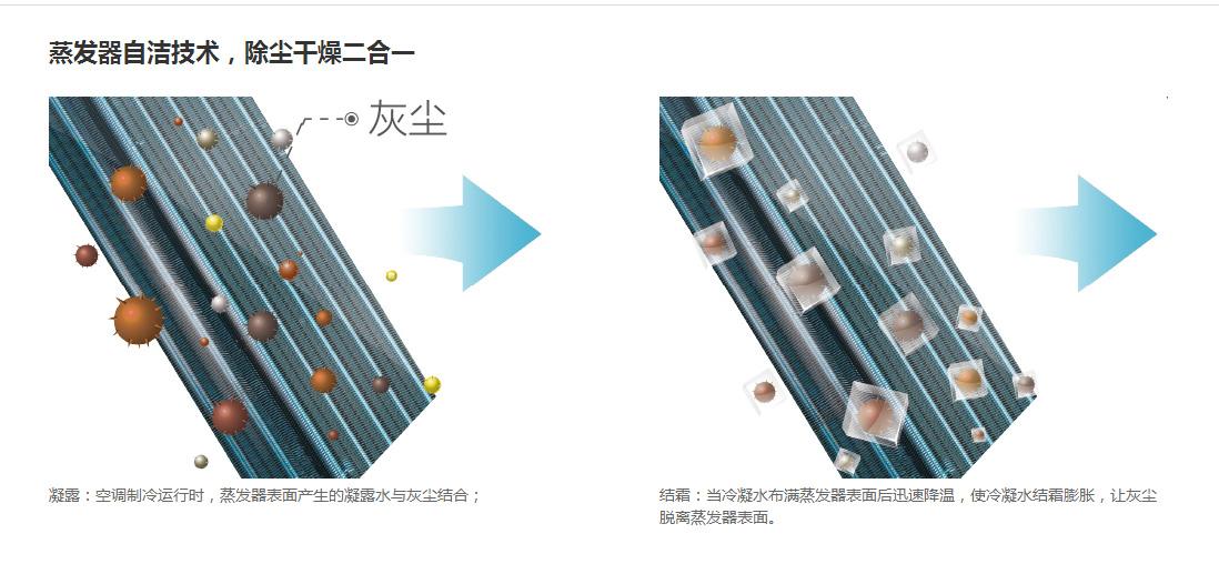 宜昌格力空调-挂式空调-润仕