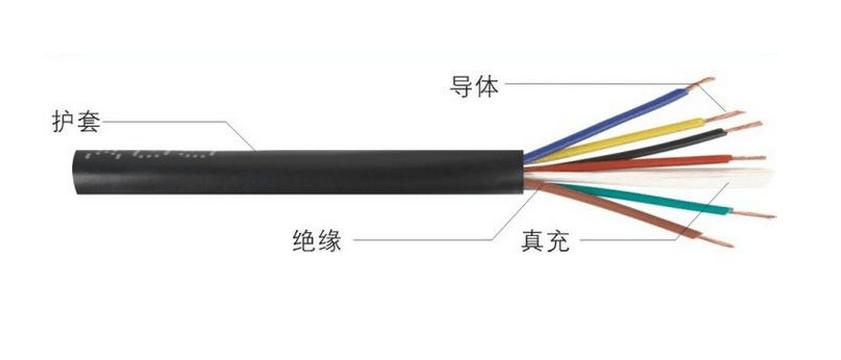 郑州控制电缆厂家