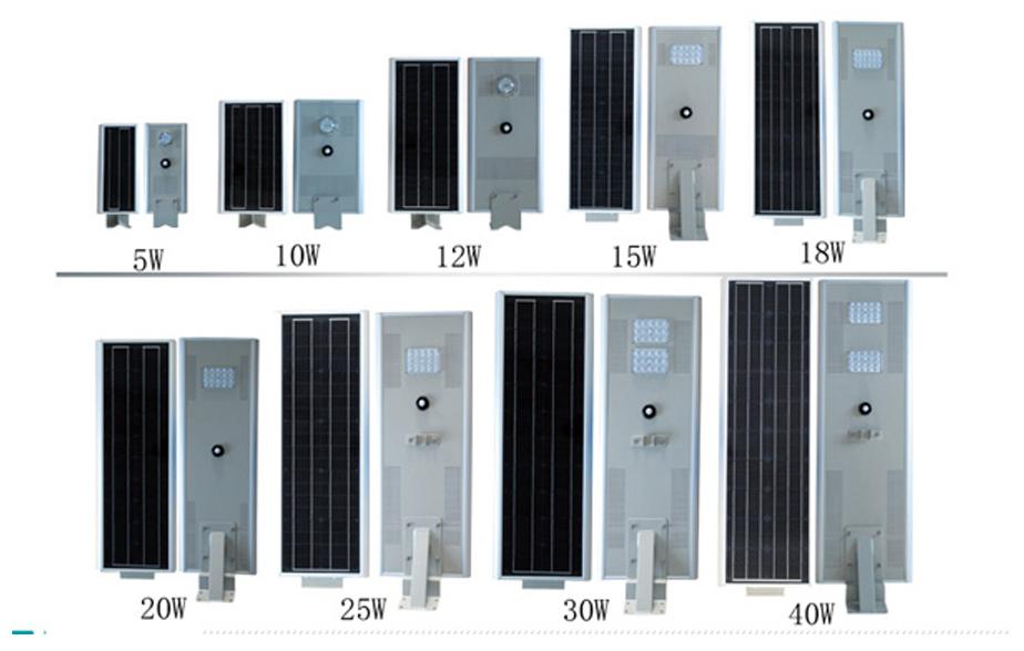 太陽能一體燈