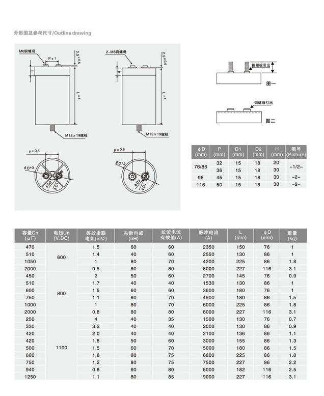 DC-LINK直流直撑电容(图2)