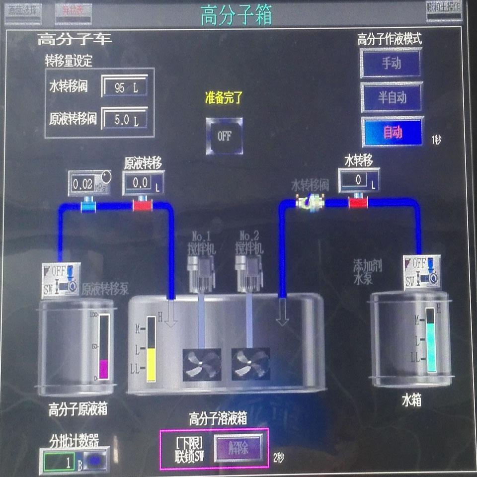 PLC高分子箱