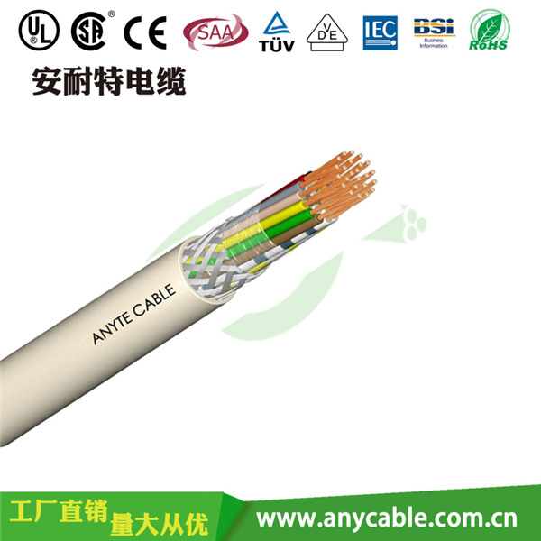 PVC澶���灞��藉���ゅ��ㄥ���电�POWER-PVC-YCY