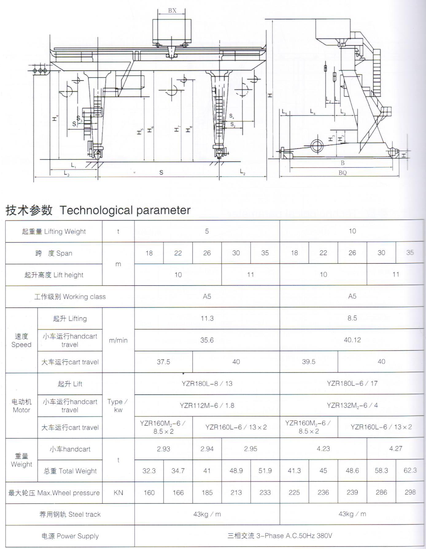 电动单梁门式起重机