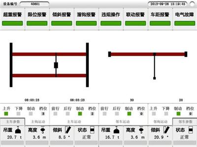 2018世界杯盘口机监控系统