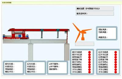 桥式2018世界杯盘口机械监控系统