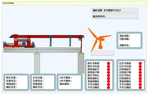桥式起重机械安全监控系统