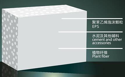 贵州隔墙材料