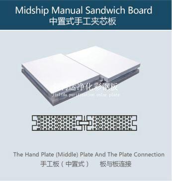 重庆手工彩钢板拼接方式
