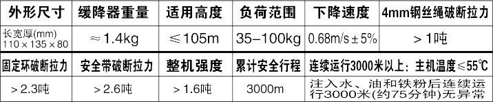 TH-30A标准型恒速缓降器