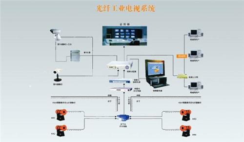 昆明監控系統安裝公司