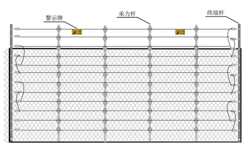 云南昆明电子围栏安装
