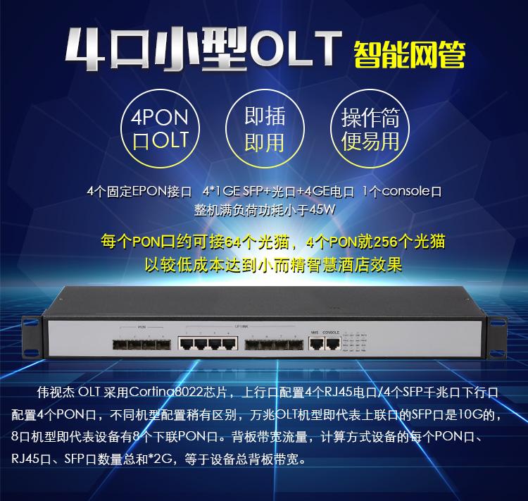 4口小型OLT智能网管