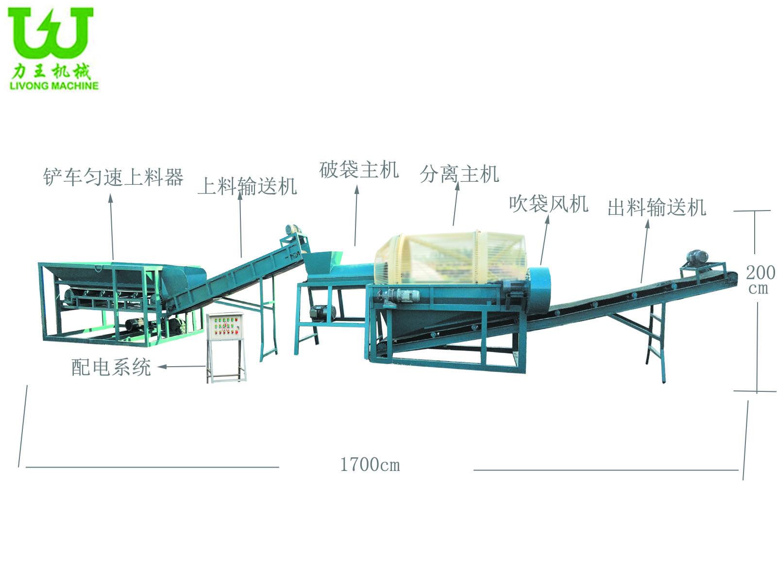 大型菌袋分离机生产线
