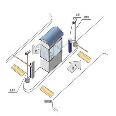 河北停车场管理系统