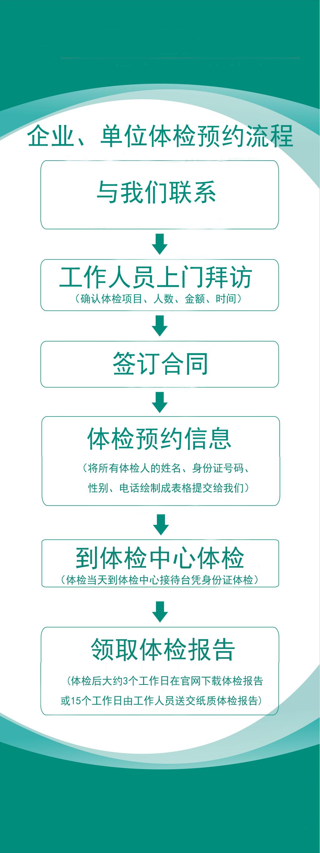 長沙體檢企業和單位客戶預約流程