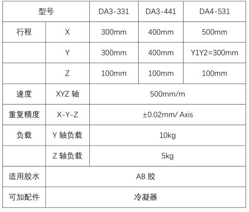 DA3-331���ㄧ�硅�舵��