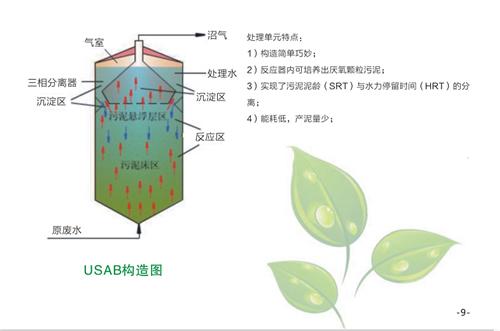 陕西农村环保公司