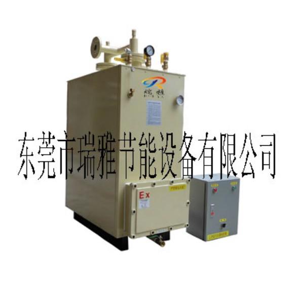 Water bath gasifier