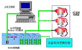 电气控制系统(图1)