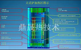 电气控制系统(图2)
