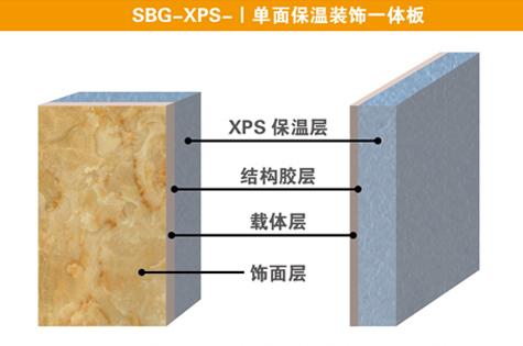 挤塑板(XPS)保温装饰一体板