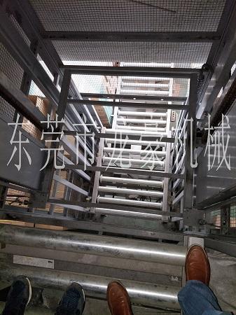 东莞往返式升降机销售厂家