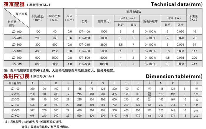 JZ係列節能電磁鼓式向日葵app下载ioses版官网二维码