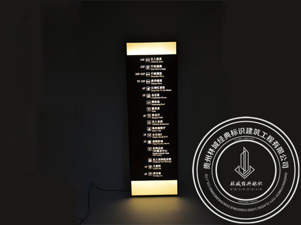 指示牌燈箱