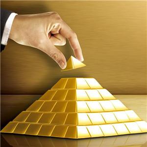 黄金现在多少钱一克