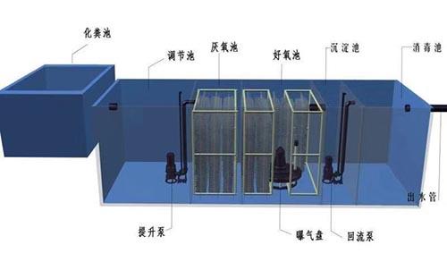 安顺污水处理设备