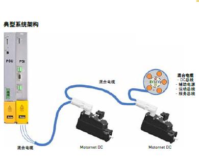 重庆一体式伺服电机