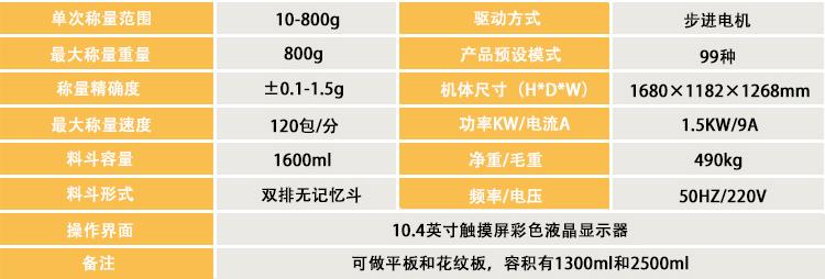 JSZ-320全自动颗粒定量包装机参数