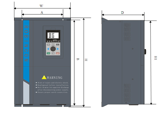 罗宾康A600系列矢量变频器