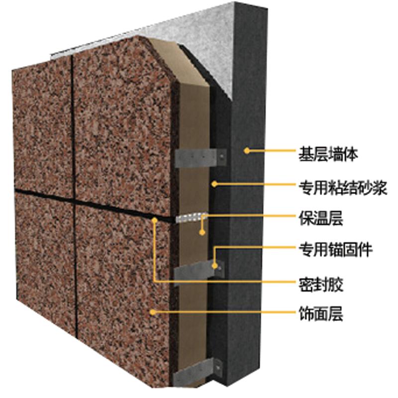 陶瓷薄板保温装饰一体板结构图