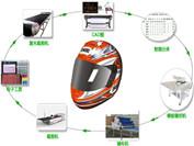 南京头盔行业