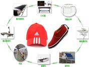 广州鞋帽行业