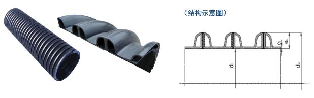 内肋增强 聚乙烯(PE)螺旋波纹管