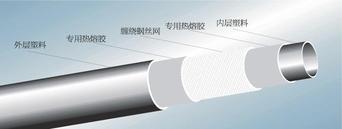 南通钢丝网骨架塑料复合管