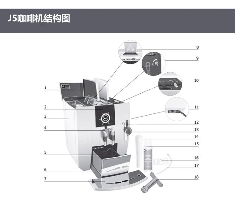 优瑞 J5 全自动咖啡机