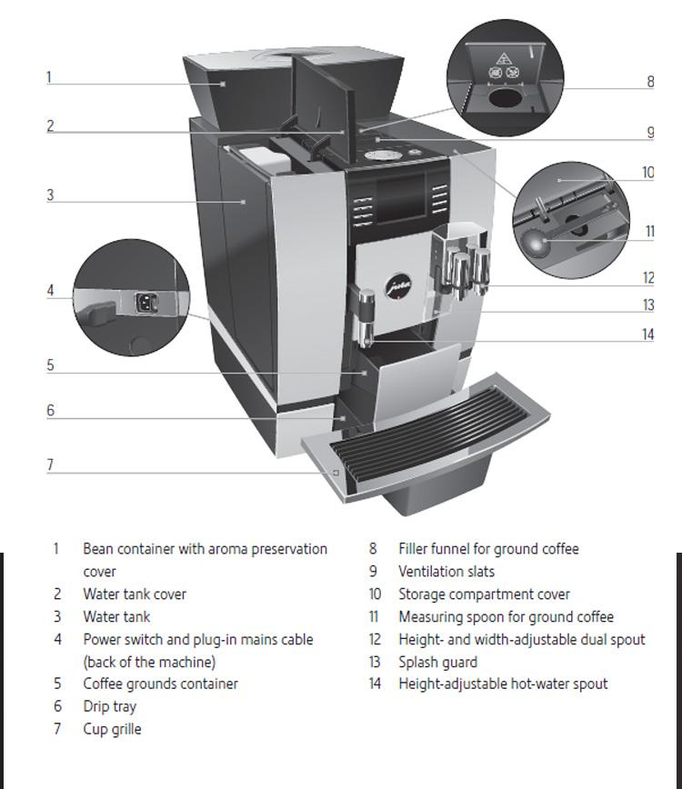优瑞X3C 全自动咖啡机