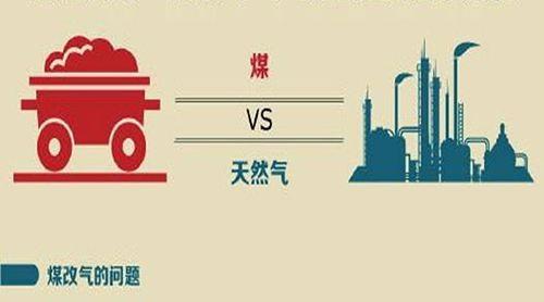 郑州煤改气