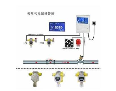 郑州学校燃气报警器