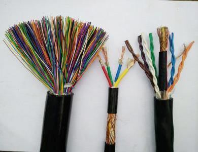 成都通信電纜廠家