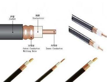 西藏同軸電纜批發