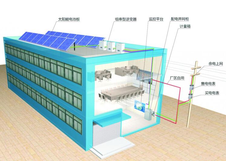 学校及办公楼屋顶电站