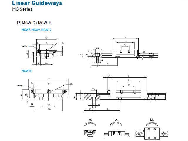 (2)MGW-C/MGW-H