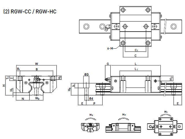 (2)RGW-CC/RGW-HC