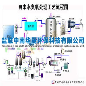 臭氧自来水应用系统