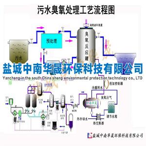 臭氧污水应用系统